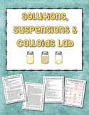 Solutions, Suspensions and Colloids Lab