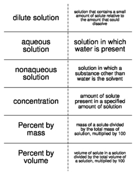 Solutions Vocabulary Flash Cards for General Chemistry