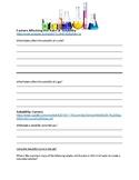 Solutions Webquest