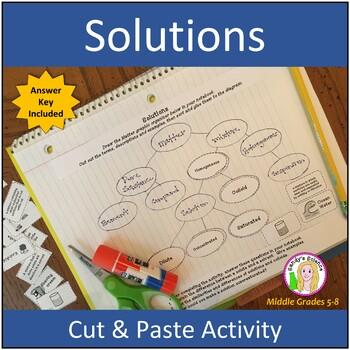 Solutions (cut & paste) Activity