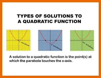 Types of Solutions to a Quadratic poster