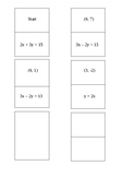 Solutions to linear equations dominoes