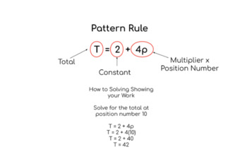 Solve For the Pattern Rule - Increasing Pattern