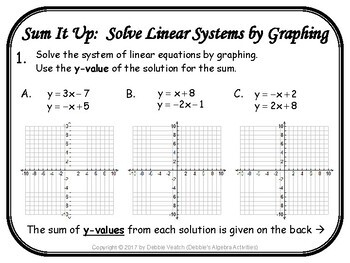 Solve Linear Systems by Graphing Sum It Up Activity