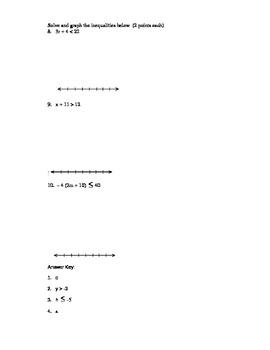 Solve Multistep Algebraic Inequalities Quiz