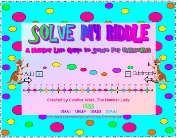 Solve My Riddle: A Numberline Game to Solve for Unknowns