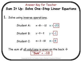 Solve One-Step Linear Equations Sum It Up Activity