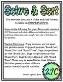 Solve & Sort: Strip Diagrams (TEKS 2.7C)