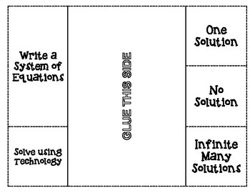 Solve System of Equations by Graphing