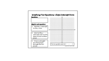 Solve System of Linear Equations by Graphing Slope-Intercept Form from Standard