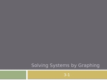 Solve Systems by Graphing