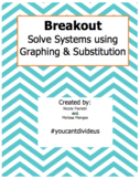 Solve Systems by Graphing & Substitution