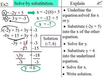 solve systems by graphing substitution elimination power point 5