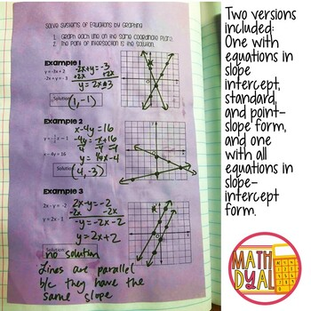 Solve Systems of Equations By Graphing Interactive Notes