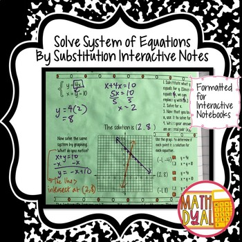 Solve Systems of Equations By Substitution Interactive Notes
