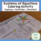 Solve Systems of Equations Coloring Activity
