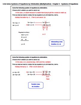 Solve Systems of Equations by Elimination (Lesson Plan with Homework)