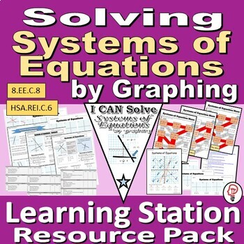 Solve Systems of Equations by Graphing - Learning Stations Resource Pack