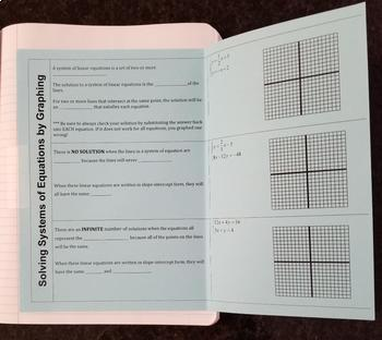 Solving Systems of Equations by Graphing (Foldables)