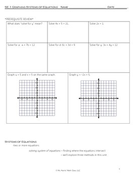 Solve Systems of Linear Equations by Graphing - Notes Worksheets