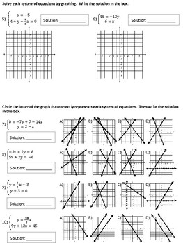 Solve a System of Two Linear Equations by Graphing