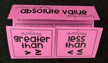 Solve and Graph Absolute Value Inequalities (Foldable)