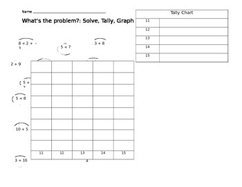 Solve and Graph Problems 11- 15