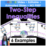 Solve and Graph Two Step Inequalities Google Slides