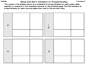 Solve and Sort: Constant of Proportionality-7.RP.2b