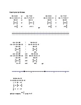 Solve and graph simple inequalities