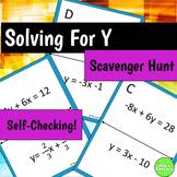 Writing Equations in Slope Intercept Form Scavenger Hunt Activity