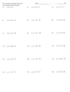 Solve simple quadratic equations zeros y= (x+  )^2