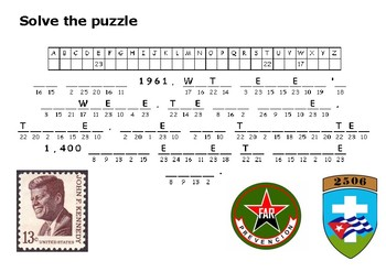 Solve the Cryptogram Puzzle about the Bay of Pigs