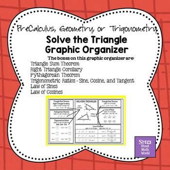 Solve the Triangle Graphic Organizer