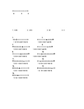 Solve the algebraic equation, graph the points of inequity review worksheet