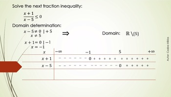 Solve the inequality