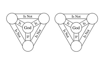 Solve the message puzzle about the Holy Trinity