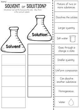 Solvent or Solution? Cut and Paste Sorting Activity