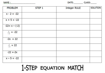 Solving 1-Step Equations Match Activity 7.EE.1