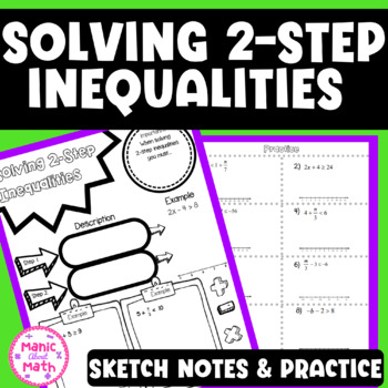 Solving 2-Step Inequalities Sketch Notes