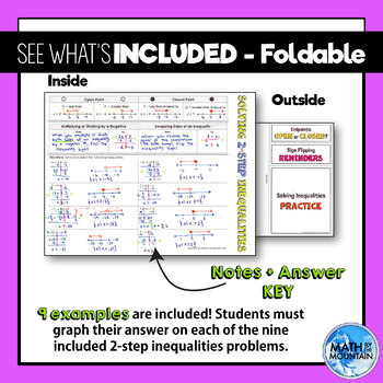 Solving 2-Step Inequalities Foldable Notes + Sign Flipping Investigation