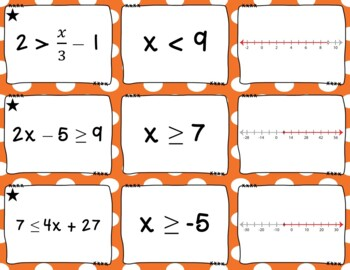 Solving 2-Step Inequalities with Number Lines - Stack-Em Up! Activity