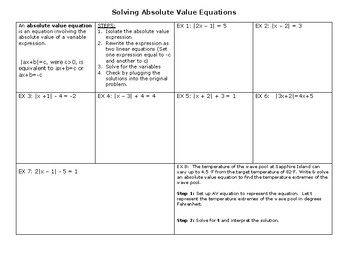 Foldable: Solving Absolute Value Equations A.6E,F