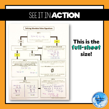 Solving Absolute Value Equations *Flowchart* Graphic Organizer