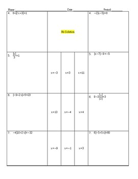 Solving Absolute Value Equations Partner Worksheet