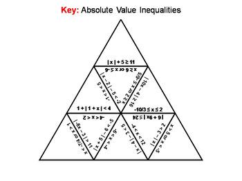 Solving Absolute Value Inequalities Game: Math Tarsia Puzzle