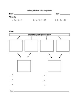 Solving Absolute Value Inequalities Guided Notes