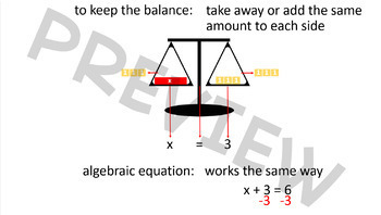 Solving Addition/Subtraction Equations - Visual Model and Mathematical Strategy