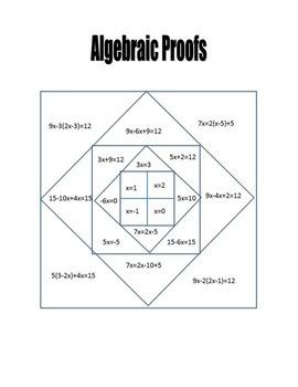 Solving Algebraic Proofs