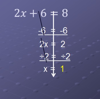 Solving Equations Interactive Lesson